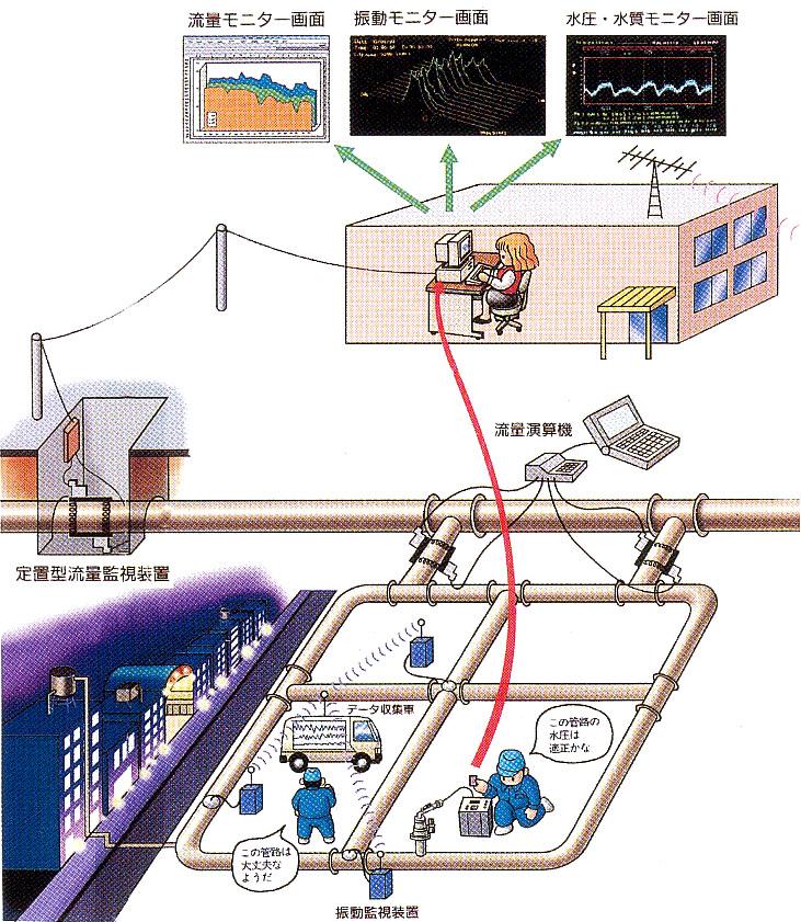 漏水説明図